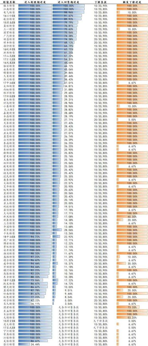 董德志:平银转债率先发行 业绩预告接踵而至